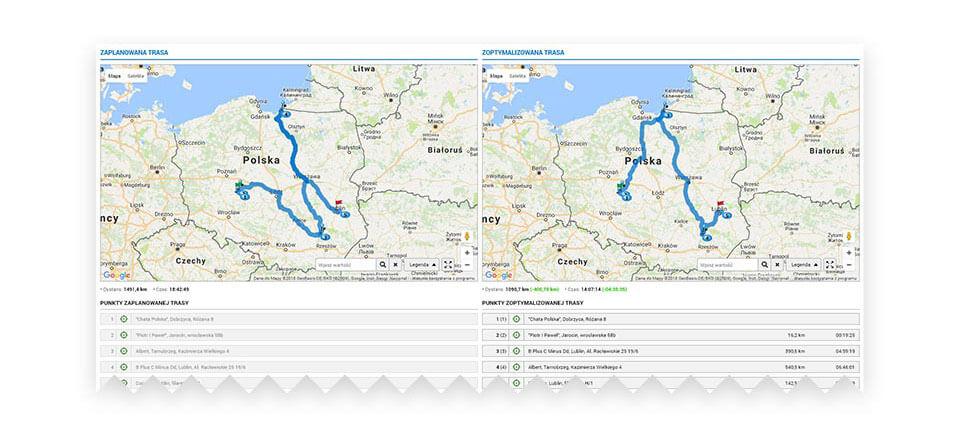 Zaawansowana Optymalizacja Tras eleader Mobile Visit